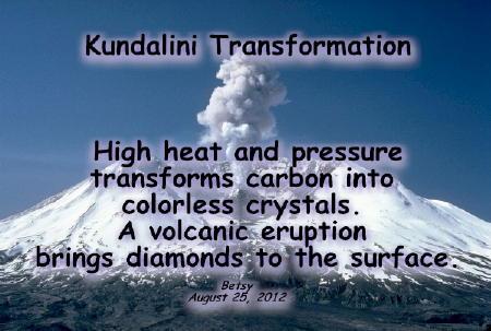 kundalini_transformation_poem